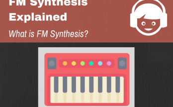 FM Synthesis Basics What is FM Synthesis?