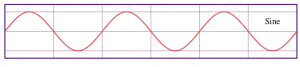 Sine Wave frequency