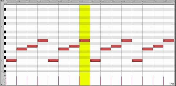 MIDI Notes in making beats