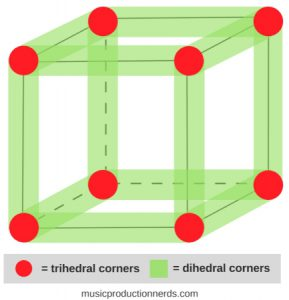 trihedral and dihedral corner bass traps