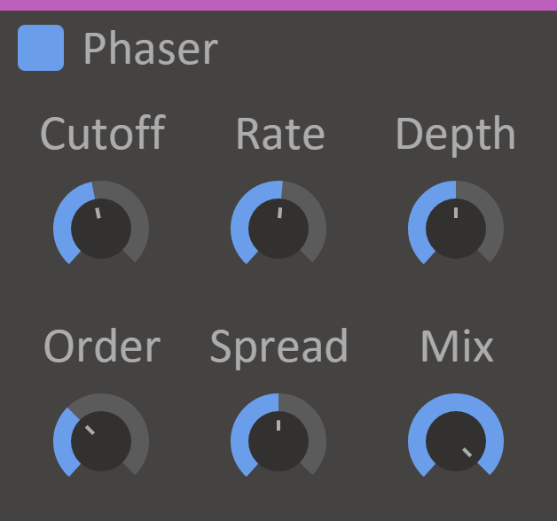 Phaser Snapin Phaser by kiloHearts