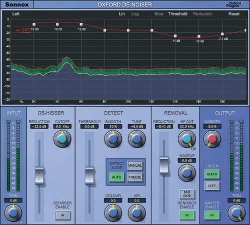 The 7 Best Noise Reduction Plugin Software for Music Production