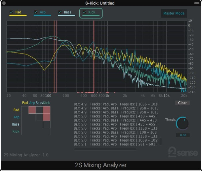 2nd Sense Audio Mixing Analyzer