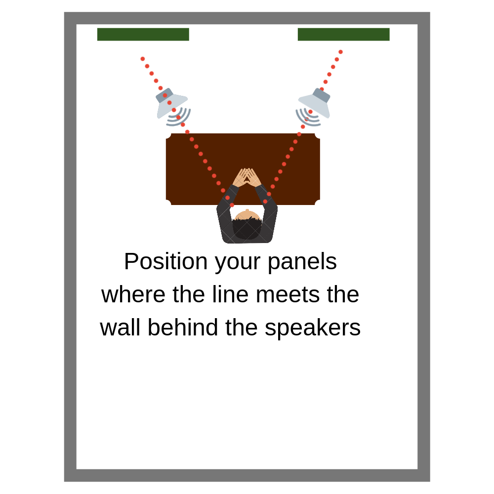 where to put front acoustic panels