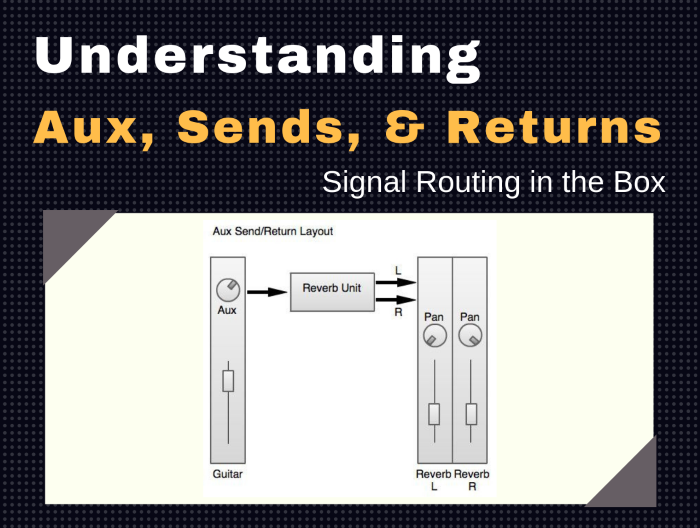 What are Aux, Sends, and Returns